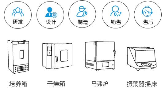 上海锦玟专业生产培养箱,马弗炉,干燥箱,摇床等恒温仪器